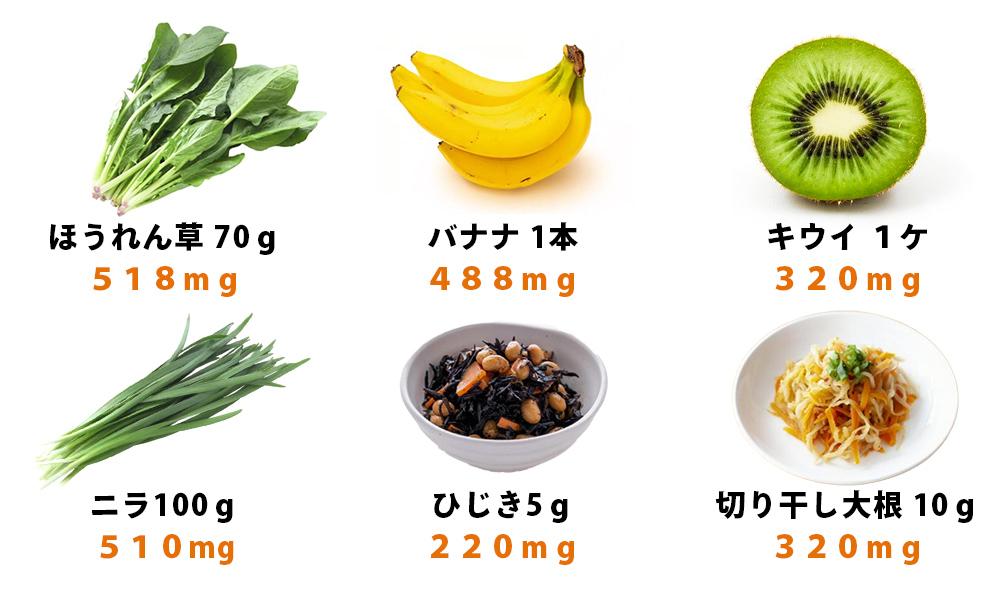 カリウムを多く含む、野菜類・果物